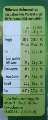 Kokosmakronen - Nutrition facts