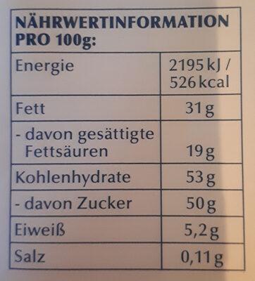 Lindt Pink Grapefruit - Nutrition facts