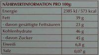 Pistazie mit Mandelstückchen - Nutrition facts