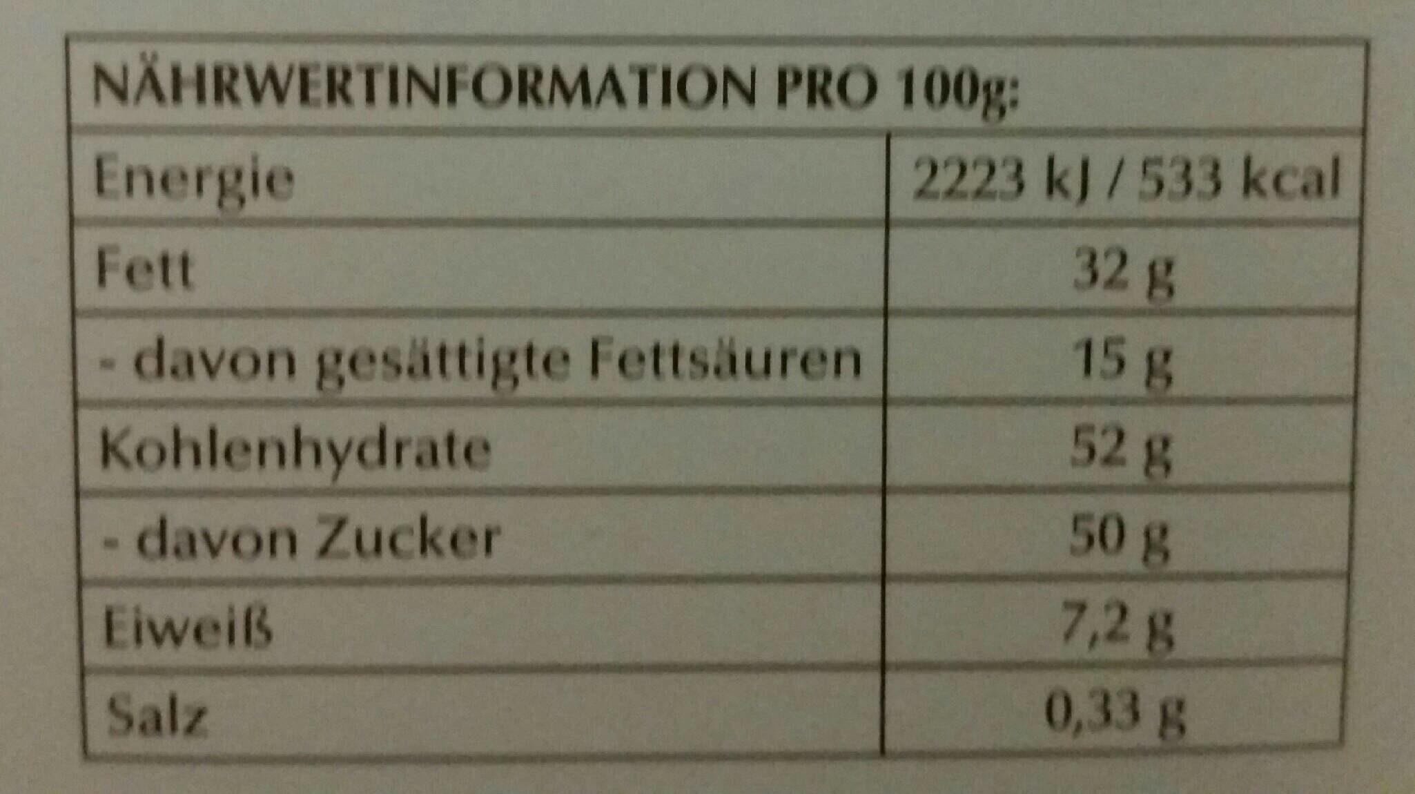 Lindt Mini Pralinés x36 - Nutrition facts
