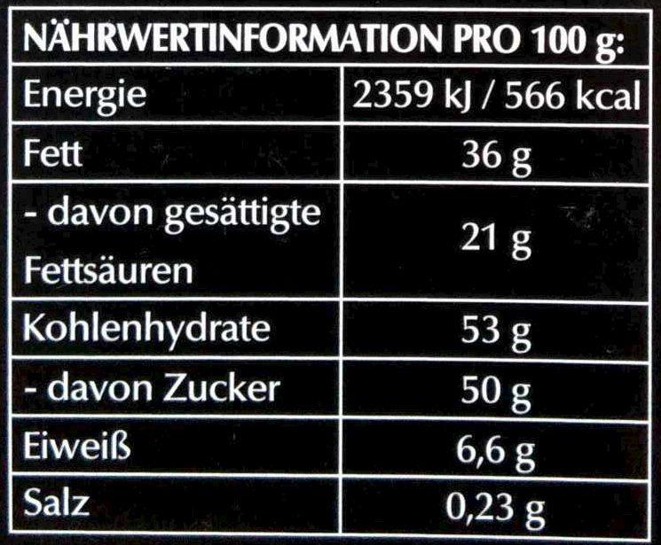 Hello my name is Sweet Popcorn - Informations nutritionnelles - de