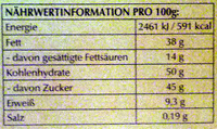 Pralinés Nougat - Lindt - 200 G - Nährwertangaben - de