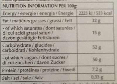 Lindt Mini Pralines - Nutrition facts