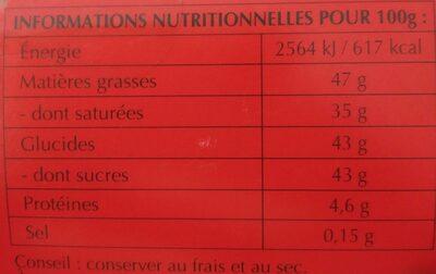 Lindor passionnément fondant lait - Nutrition facts