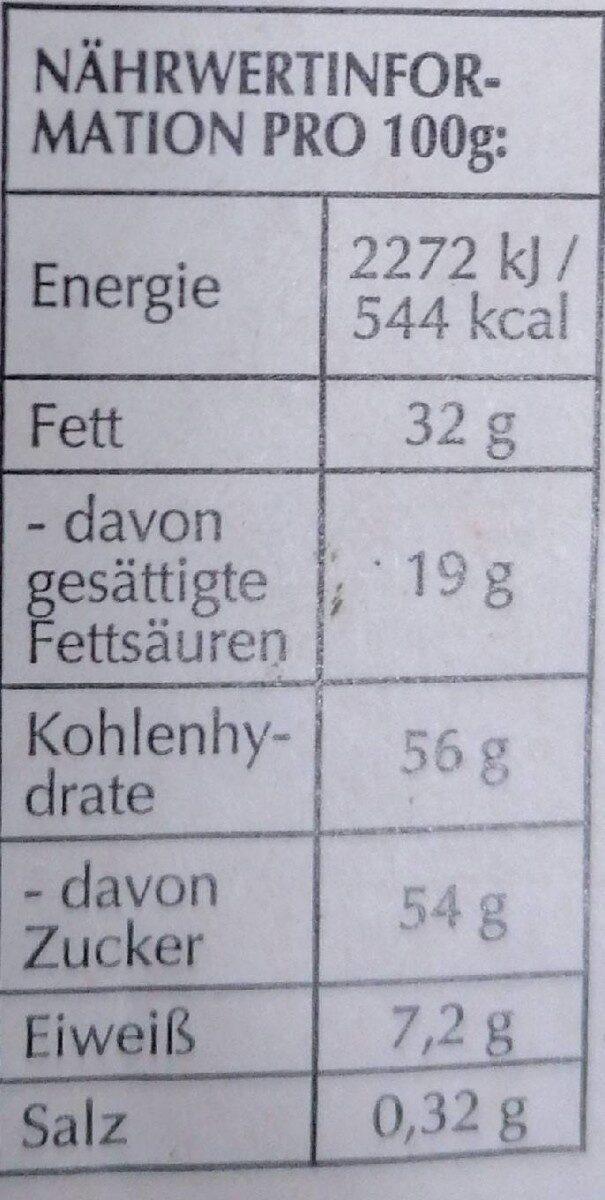 Lindt Goldhase - Informations nutritionnelles - fr