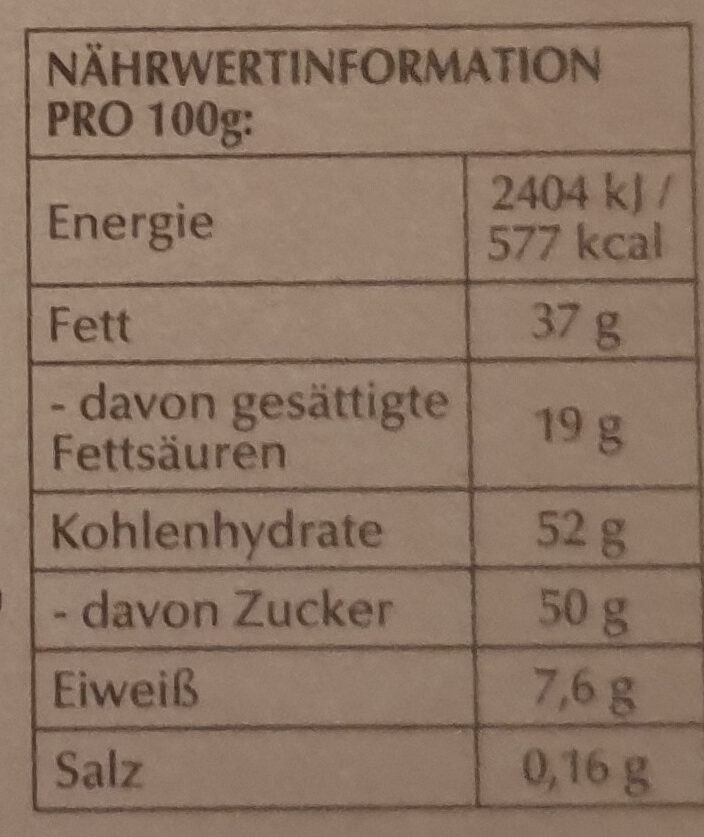 Frohe Ostern - Nutrition facts - de