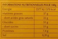 Mini poussins au chocolat au lait - Informations nutritionnelles