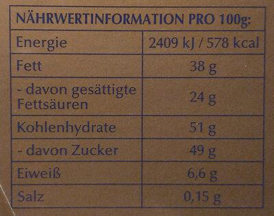 Mini-Kugeln Adventskalender - Informations nutritionnelles