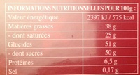 Calendrier de l'avent - Nutrition facts