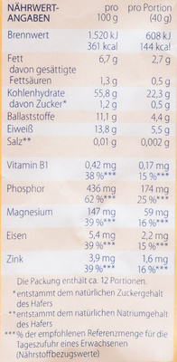 Echte Kölln Kernige - Nutrition facts