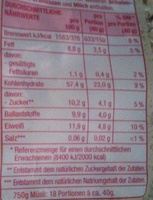 Mühlenklassiker mit feinen roten Beeren - Voedingswaarden - de