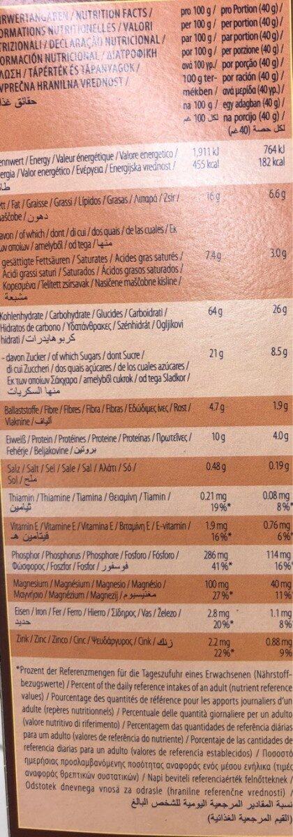 Crunchy Muesli - Informació nutricional - es