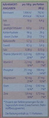 Musli knusper mango kurkuma - Nutrition facts