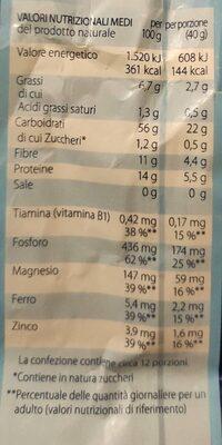 Kölln flocken Fiocchi d'avena delicati - Nutrition facts - it
