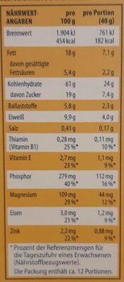 Knusper Honig-Nuss - Nährwertangaben - de