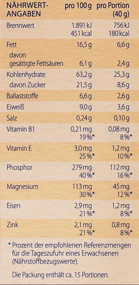 Knusper Schoko Krokant - Nutrition facts
