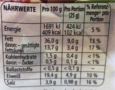 Knoblauch Wurst - Nährwertangaben - de