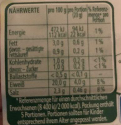 Schinken - Informations nutritionnelles - fr
