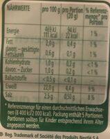 Finesse Putenbrust geräuchert - Nährwertangaben - de