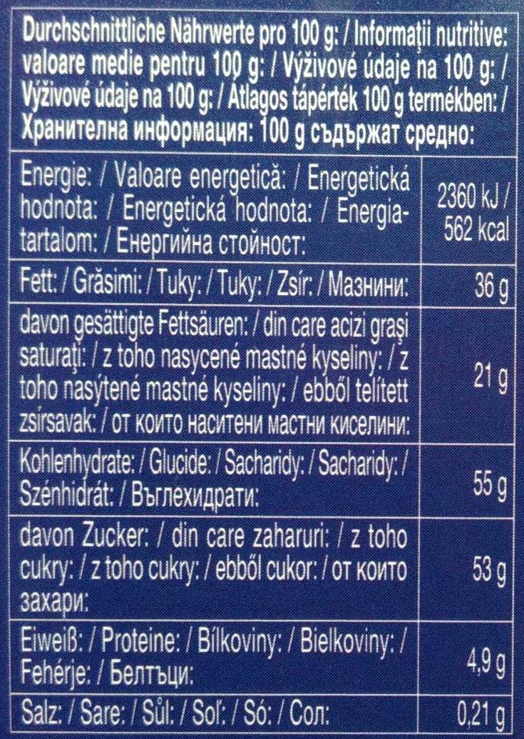 Blueberry Muffin - Nutrition facts - de