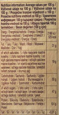 Schogetten, Dark Chocolate - Hranljiva vrednost