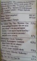 Blätterkrokant - Valori nutrizionali - de