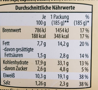 Hello Sandwich Pute & Ei - Nutrition facts - de