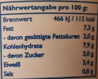 Zaziki - Nutrition facts
