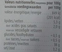 Proscuitto Milano - Nutrition facts