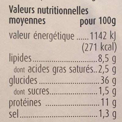 Ravioli frais à la Roquette & Ricotta - Nutrition facts - fr
