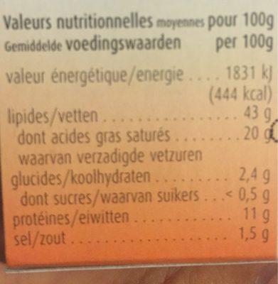 Feta Creme mit Peperoni und Knoblauch - Nährwertangaben