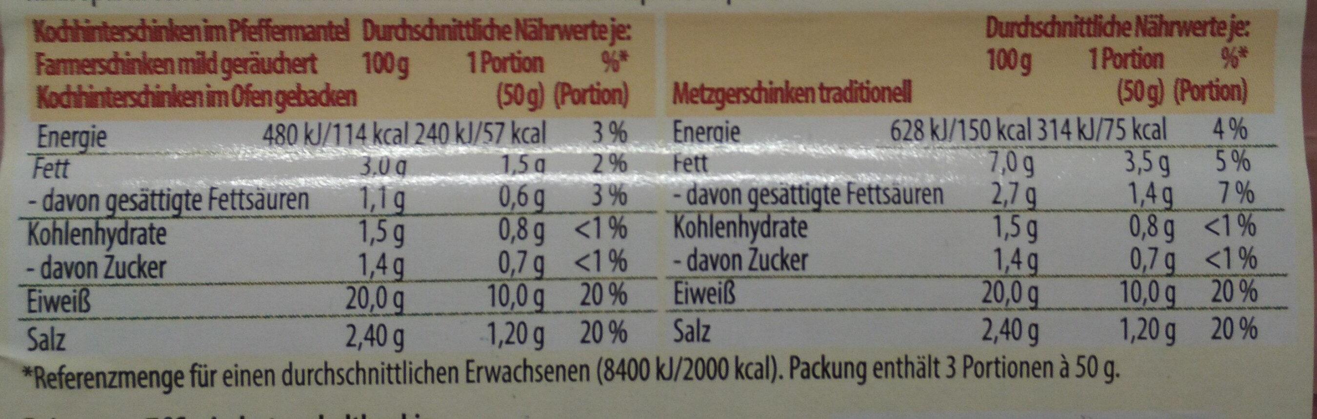 Gourmet Schinkenplatte - Voedingswaarden