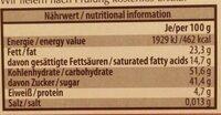 Asbach Pralinen - Valori nutrizionali - en