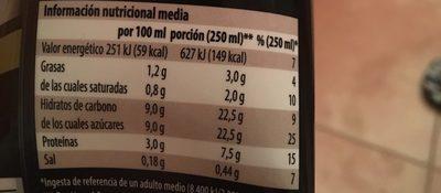 Café con leche Espresso - Informations nutritionnelles
