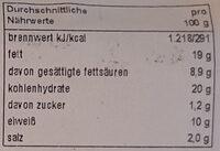 paté von schwein und kalb - Nährwertangaben - de