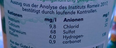 Magnus Mineralwasser - Valori nutrizionali