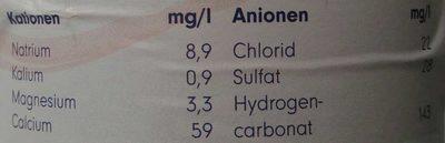 Magnus still - Nutrition facts - de