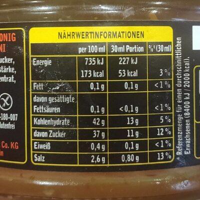 Dip! Honey Jalapeno - Informations nutritionnelles - de