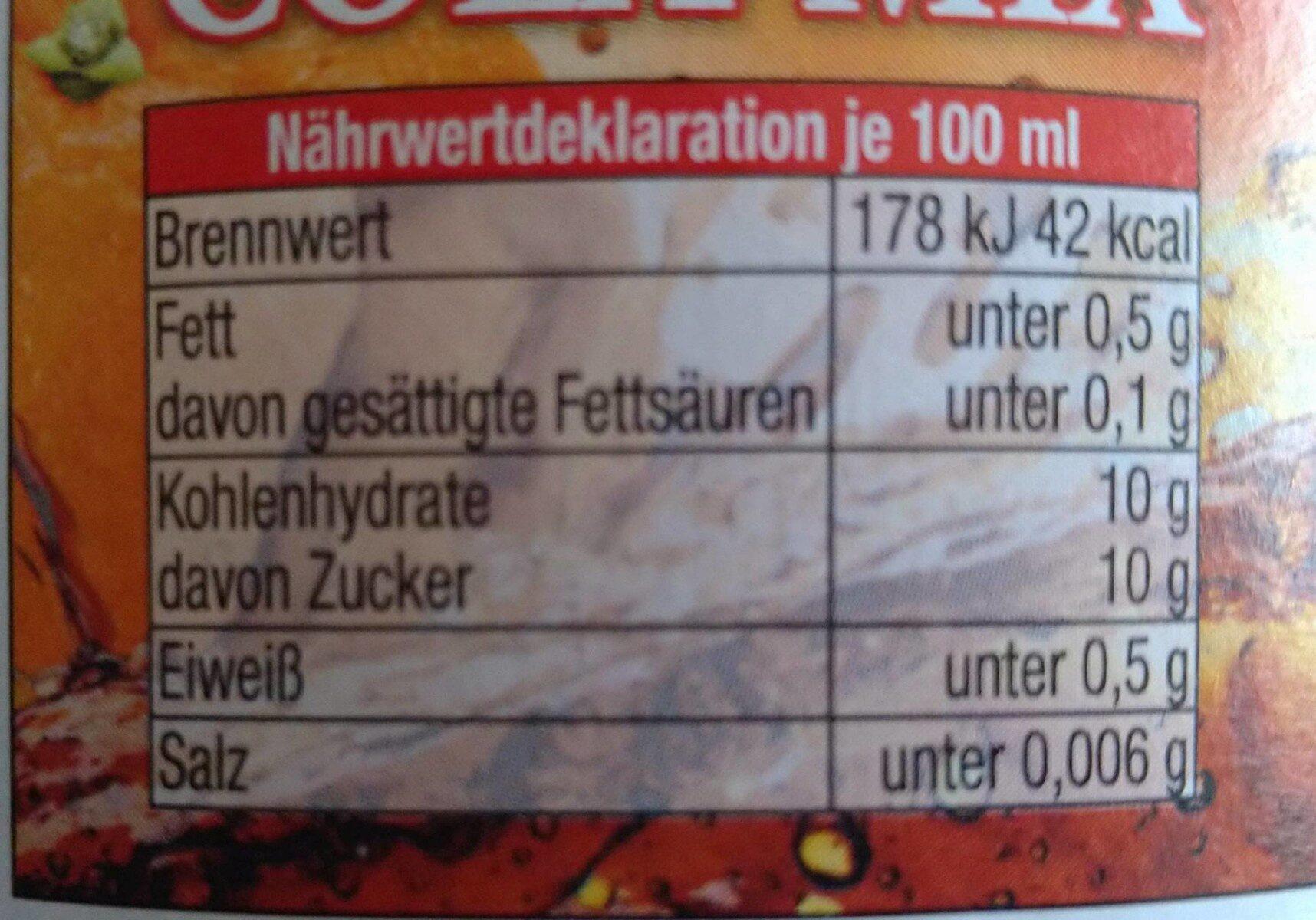 Dreiser - Valori nutrizionali - de