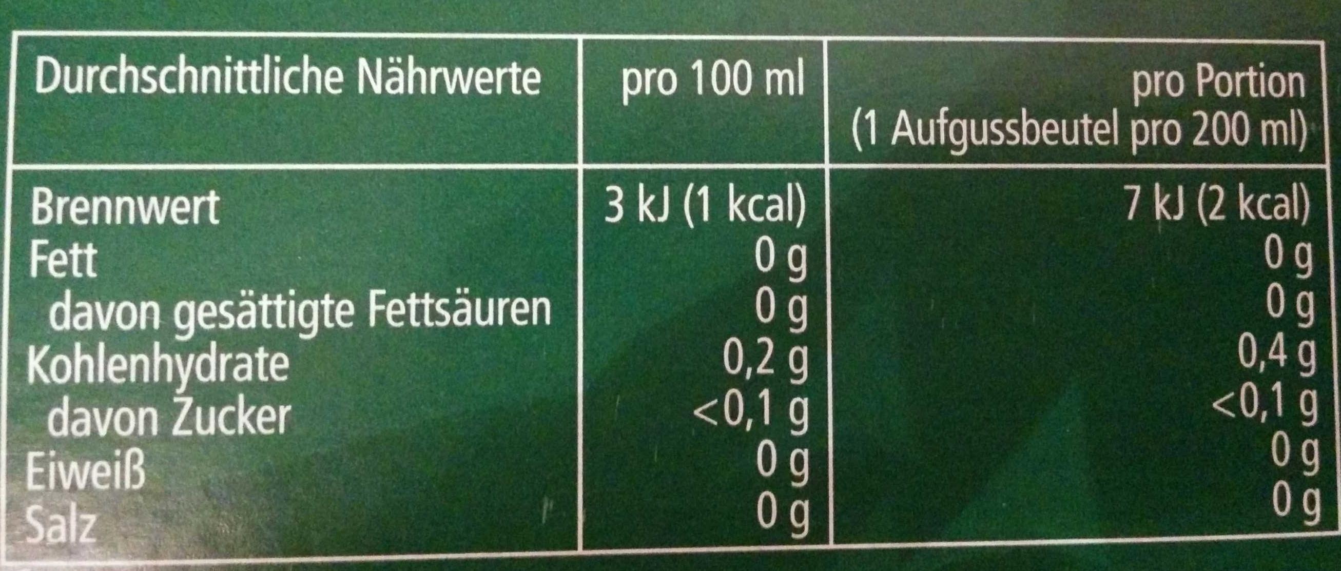 Pfefferminztee - Nutrition facts - de