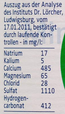 alwa medium - Informations nutritionnelles