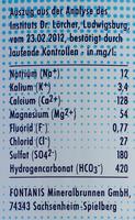 Aqua Vitale medium - Informations nutritionnelles - de