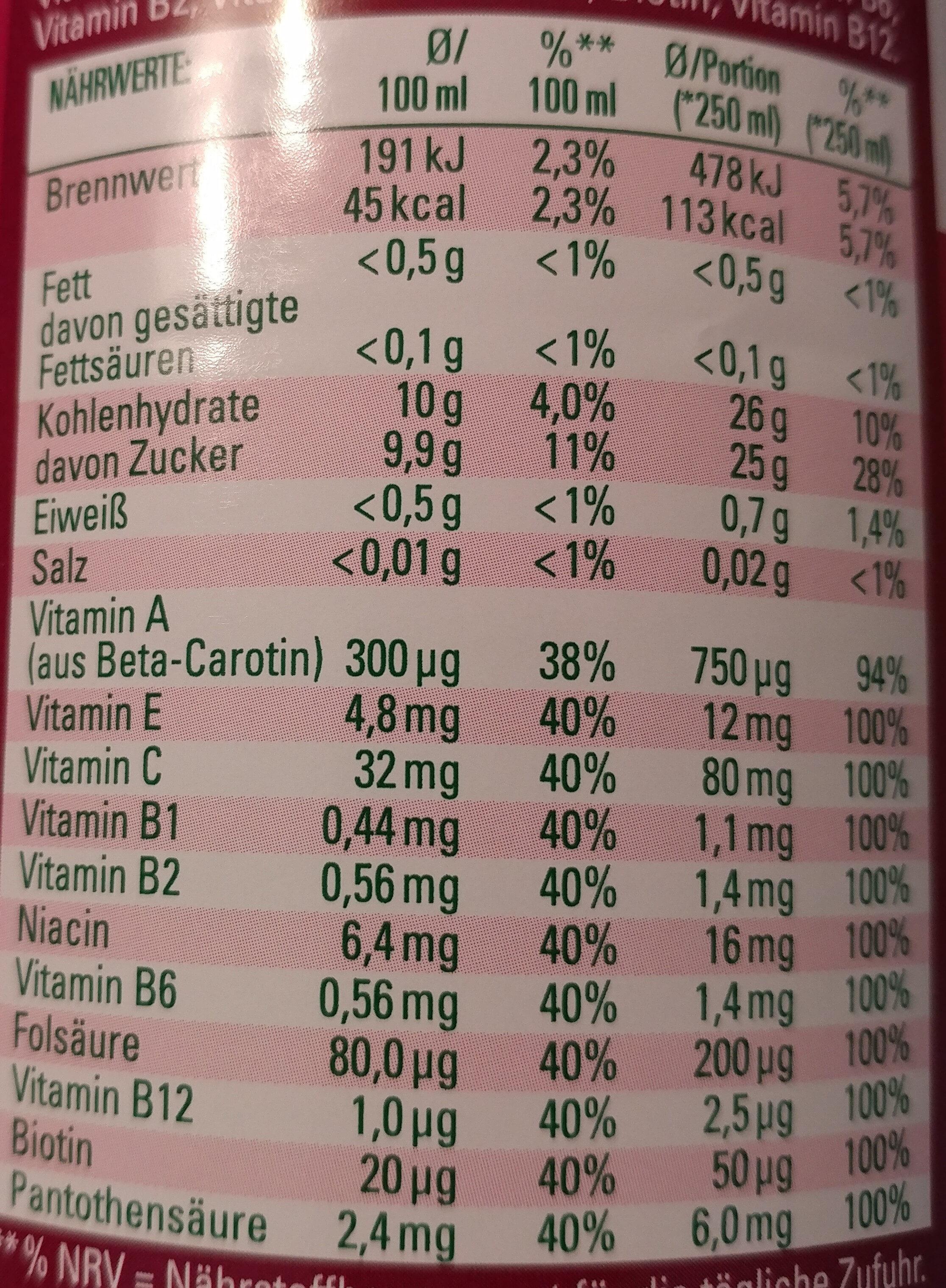 Multivitamin - Nutrition facts - de