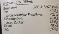 Roter Traubensaft - Valori nutrizionali - de