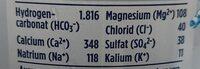 Natürliches Mineralwasser - Valori nutrizionali - fr