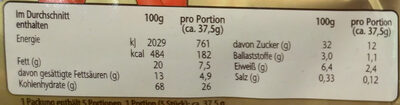 Prinzen Rolle Minis - Nutrition facts - de