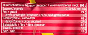 Granola - Informations nutritionnelles - de