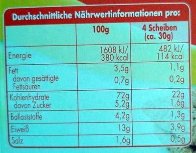 Goldweizen - Nutrition facts
