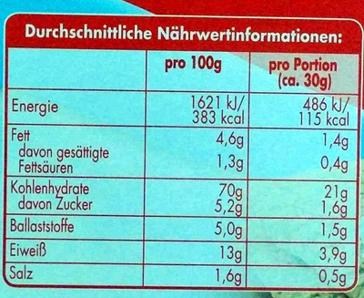 Milch - Nutrition facts