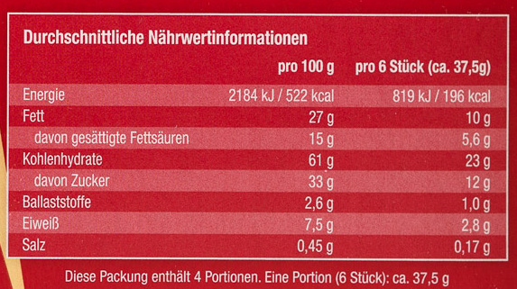 Glücks Kex - Informations nutritionnelles - de